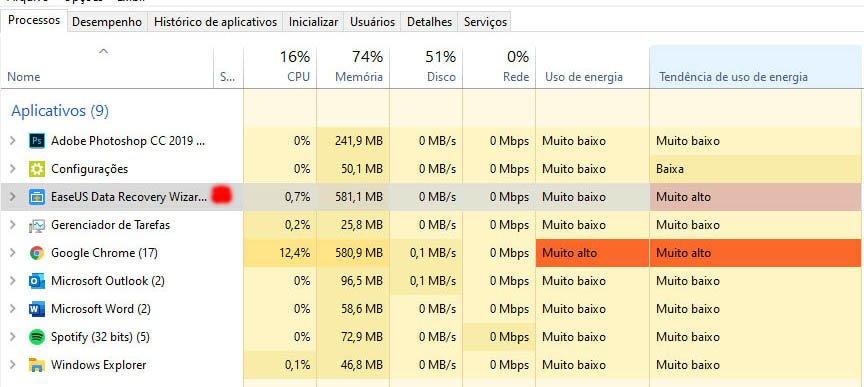 Processo do EaseUs Data Recovery Wizard - marcação em vermelho do lado do nome - sendo comparado com os demais sistemas abertos no momento.